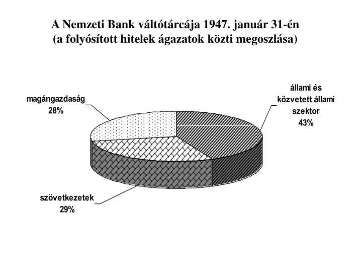 A Nemzeti Bank vlttrcja 1947. janur 31-n
