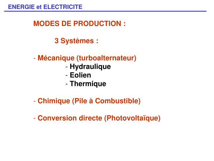 MODES DE PRODUCTION :