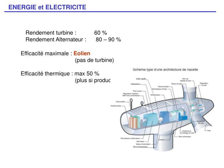 Rendement turbine : 60 %