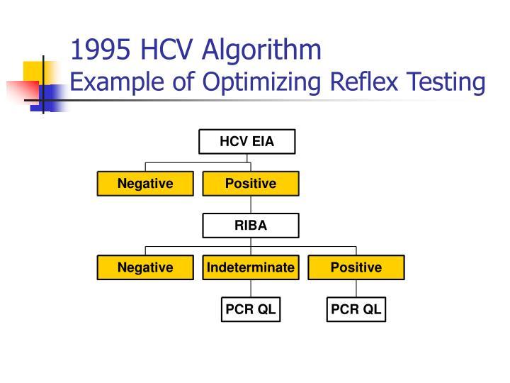 1995 HCV Algorithm
