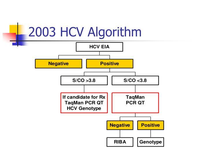 2003 HCV Algorithm