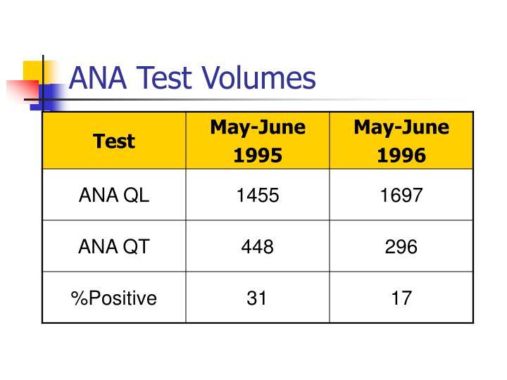 ANA Test Volumes