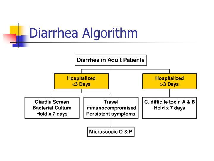 Diarrhea Algorithm