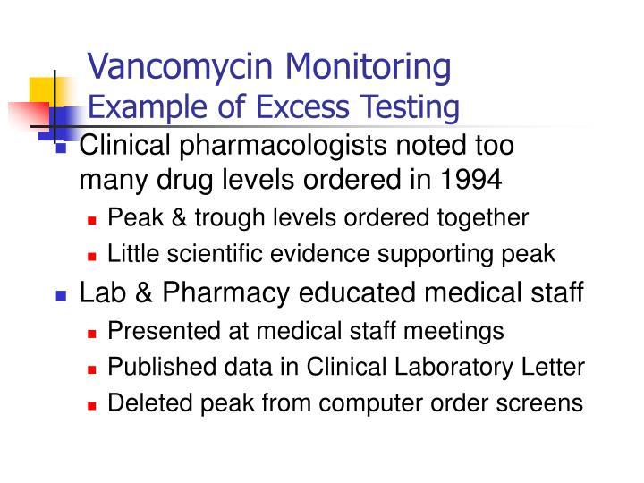 Vancomycin Monitoring