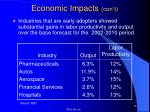 economic impacts con t6