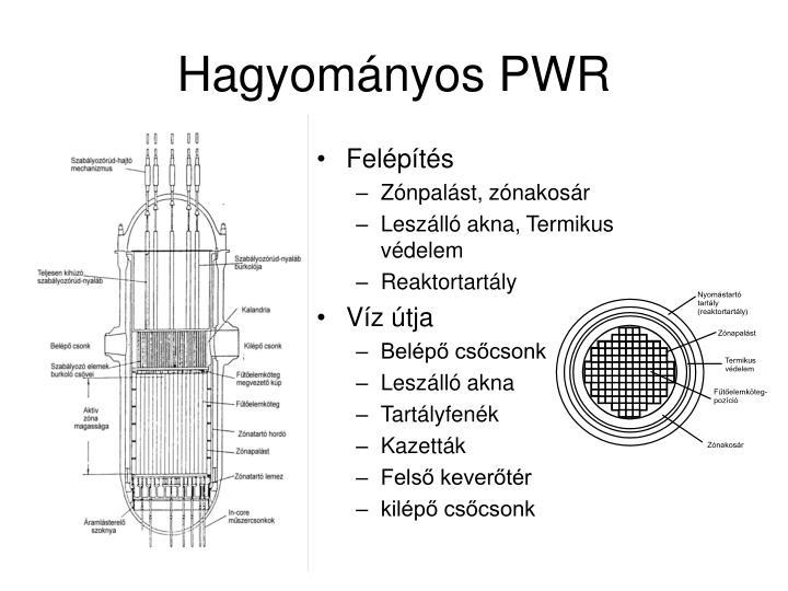 Hagyományos PWR