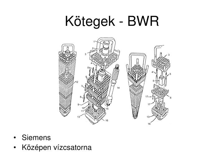 Kötegek - BWR