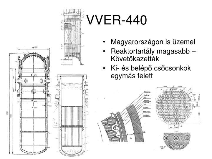 VVER-440