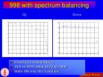 998 with spectrum balancing