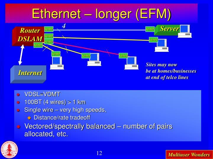 Ethernet – longer (EFM)