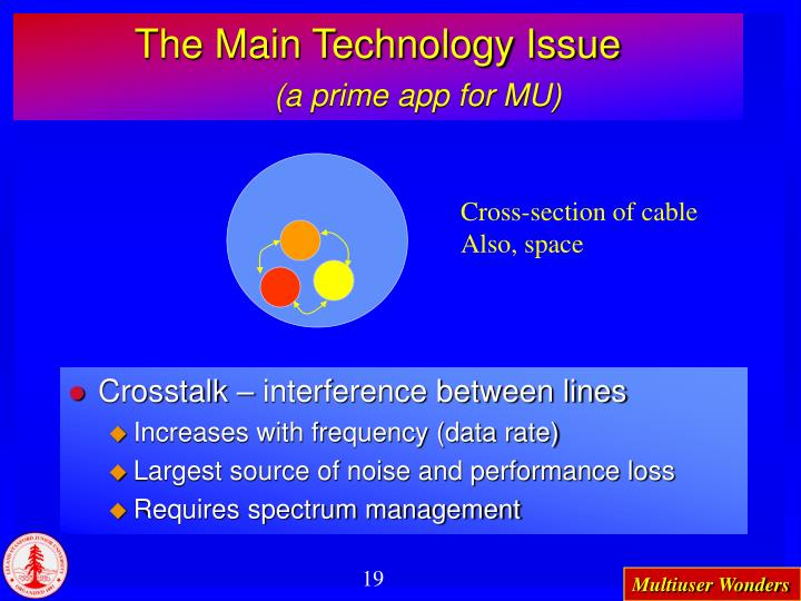 The Main Technology Issue