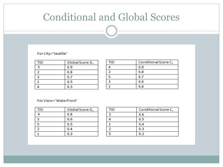 Conditional and Global Scores