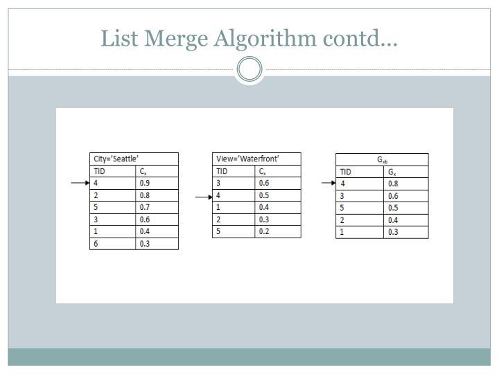 List Merge Algorithm contd...
