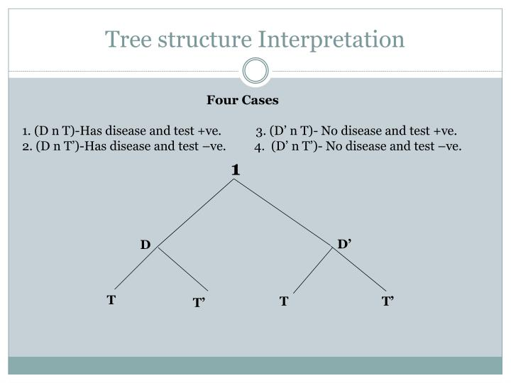 Tree structure Interpretation