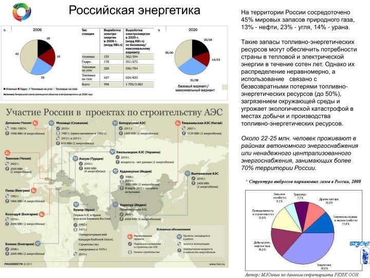 На территории России сосредоточено 45% мировых запасов природного газа, 13% - нефти, 23% - угля, 14% - урана.