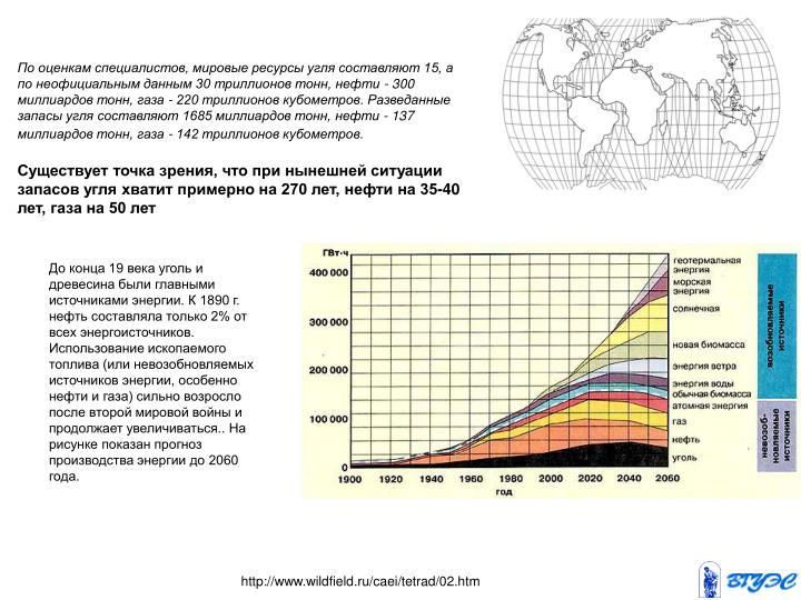 По оценкам специалистов, мировые ресурсы угля составляют 15, а по неофициальным данным 30 триллионов тонн, нефти - 300 миллиардов тонн, газа - 220 триллионов кубометров. Разведанные запасы угля составляют 1685 миллиардов тонн, нефти - 137 миллиардов тонн, газа - 142 триллионов кубометров.