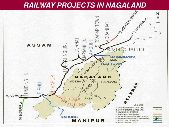 RAILWAY PROJECTS IN NAGALAND