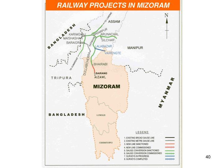 RAILWAY PROJECTS IN MIZORAM