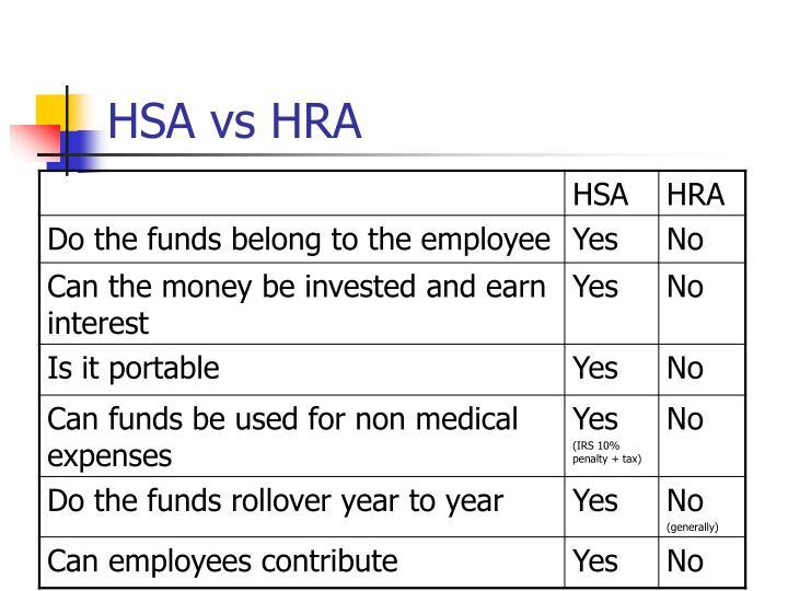 HSA vs HRA