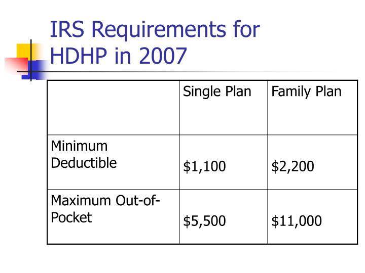 IRS Requirements for