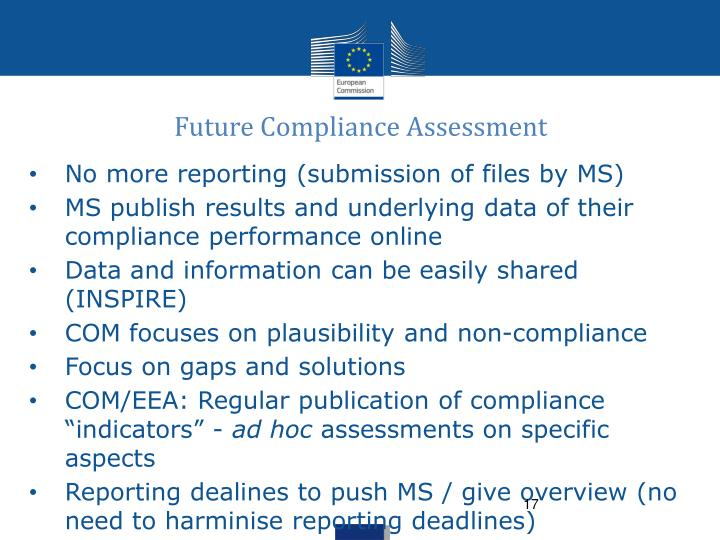 Future Compliance Assessment