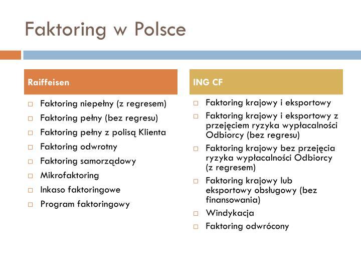 Faktoring w Polsce