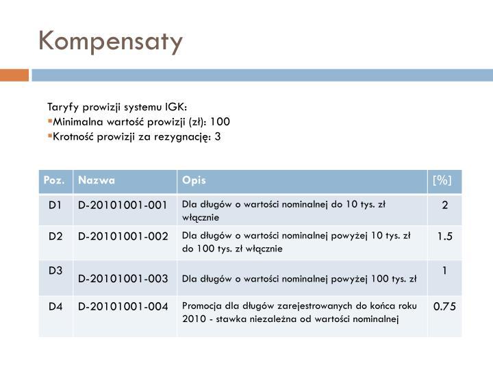 Kompensaty