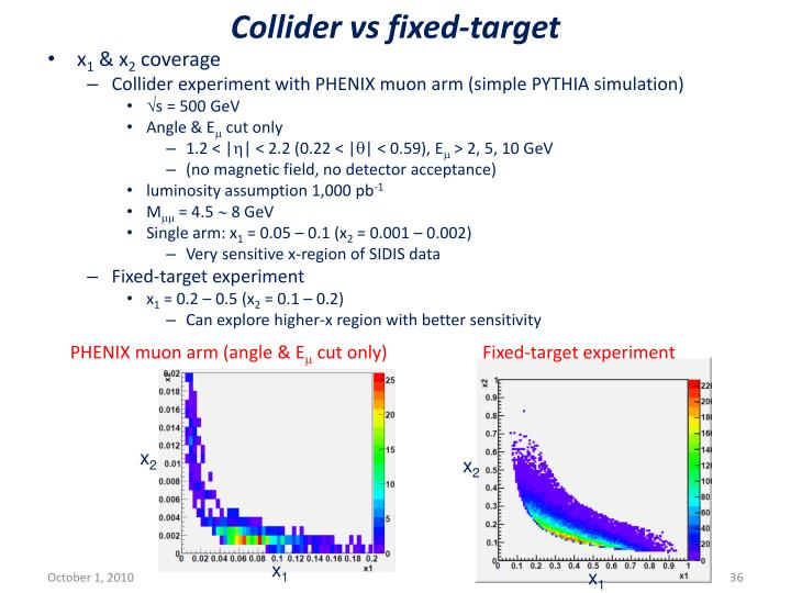 Collider vs fixed-target