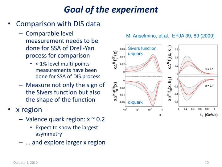 Goal of the experiment
