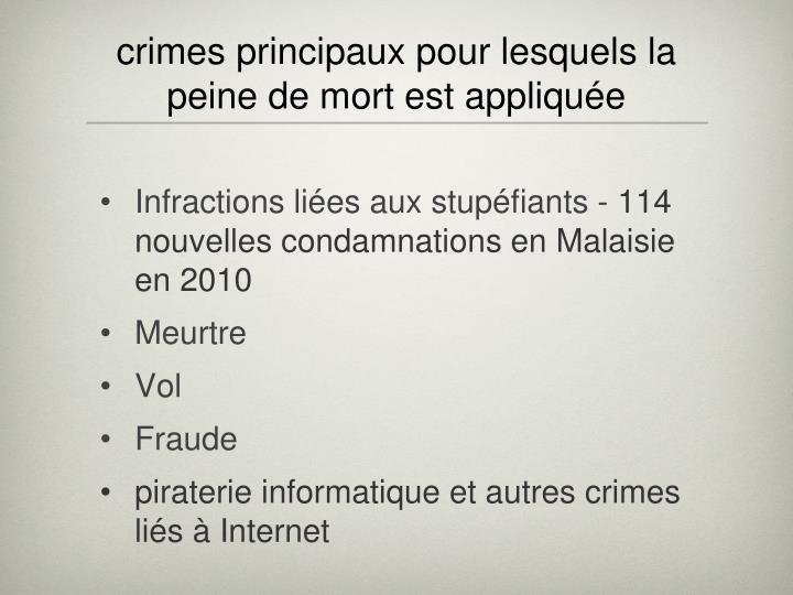 crimes principaux pour lesquels la peine de mort est appliquée