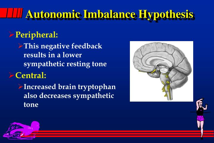 Autonomic Imbalance Hypothesis