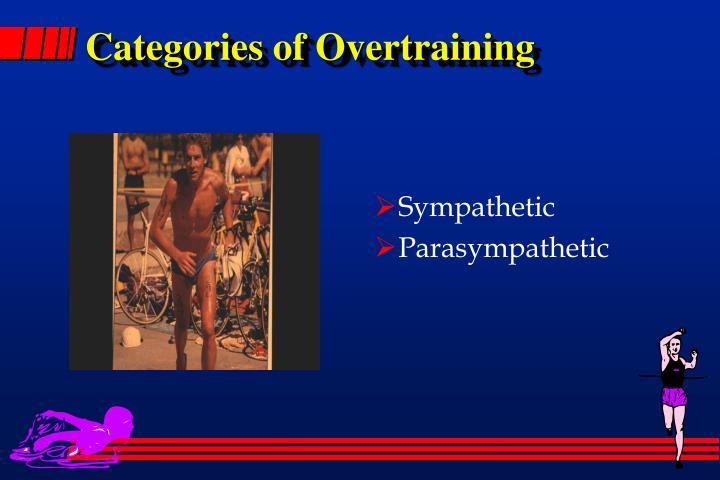 Categories of Overtraining