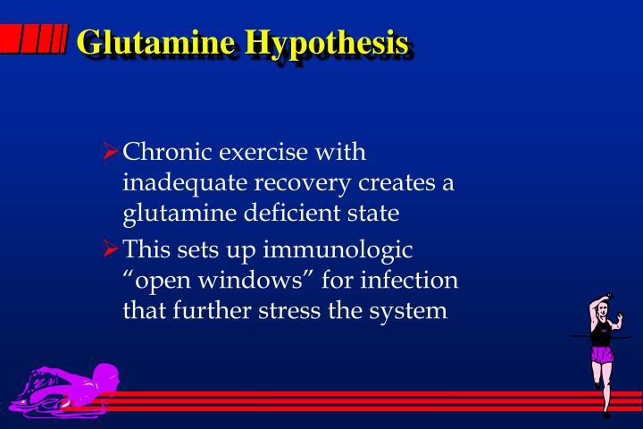 Glutamine Hypothesis