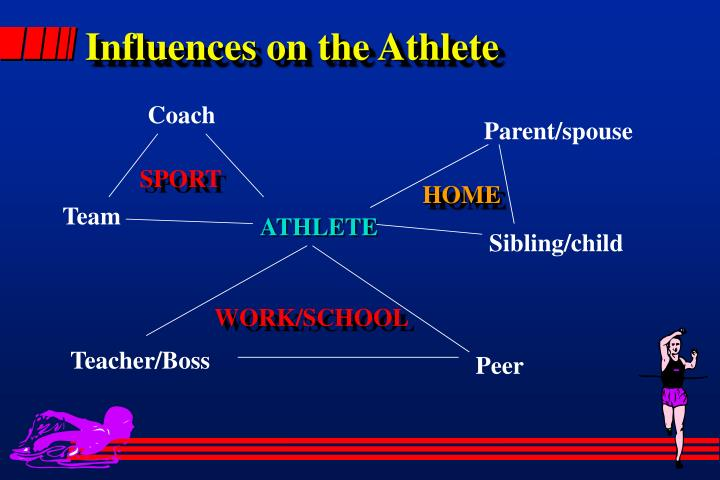 Influences on the Athlete