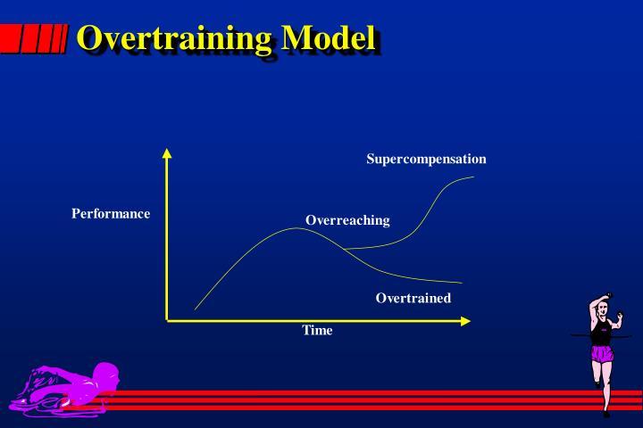 Overtraining Model