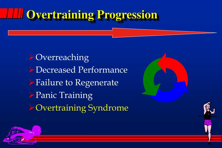 Overtraining Progression