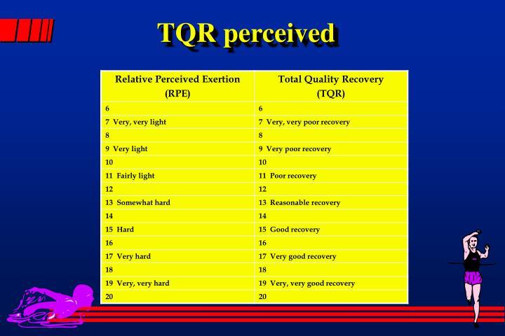 TQR perceived