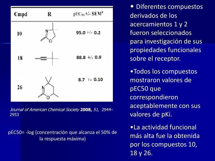 Diferentes compuestos derivados de los acercamientos 1 y 2 fueron seleccionados para investigación de sus propiedades funcionales sobre el receptor.