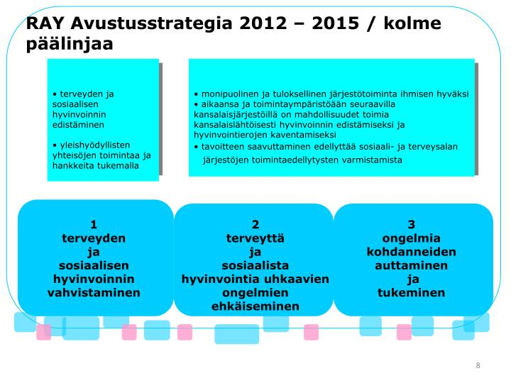 RAY Avustusstrategia 2012 – 2015 / kolme päälinjaa