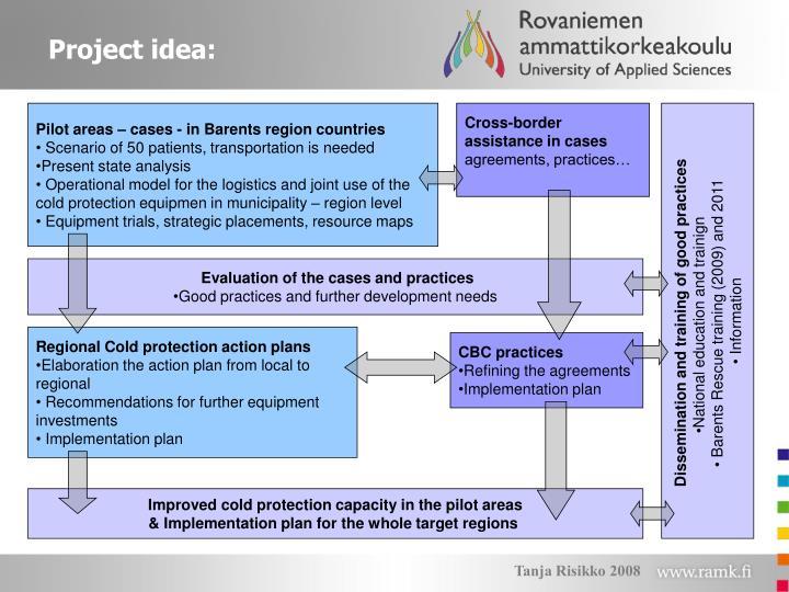 Project idea: