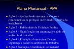 plano plurianual ppa1