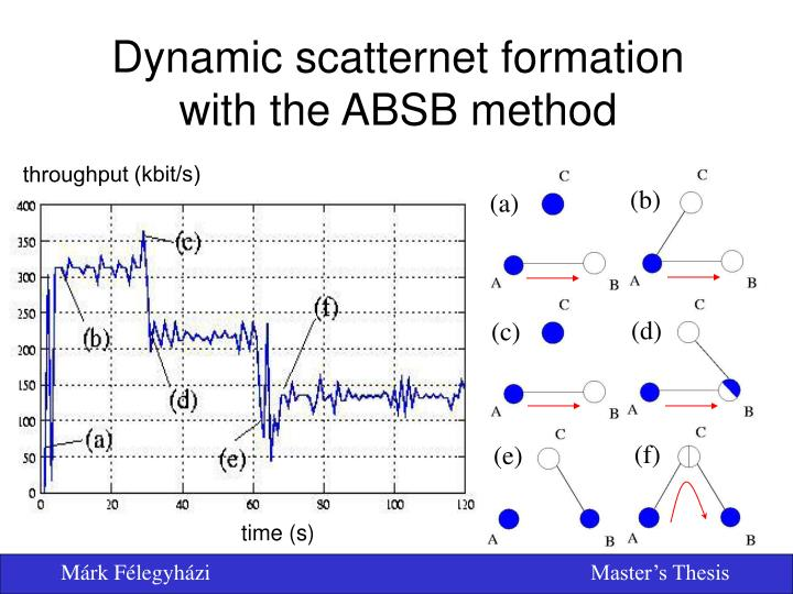 Dynamic scatternet formation with the ABSB method