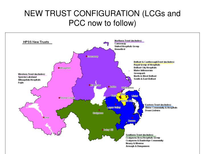 NEW TRUST CONFIGURATION (LCGs and PCC now to follow)