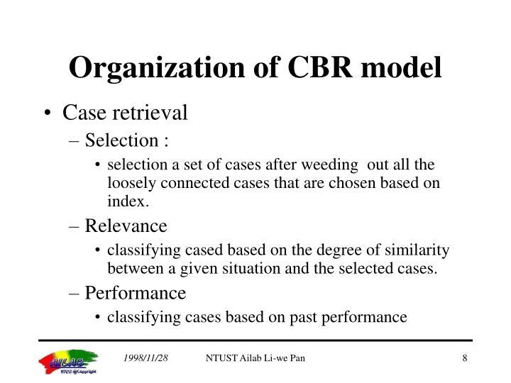 Organization of CBR model