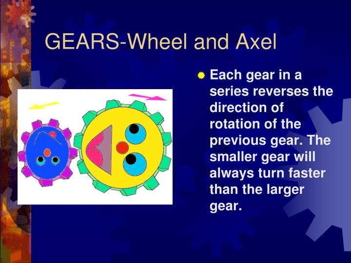 GEARS-Wheel and Axel