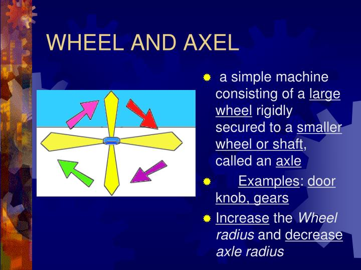 WHEEL AND AXEL