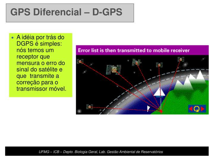 GPS Diferencial – D-GPS