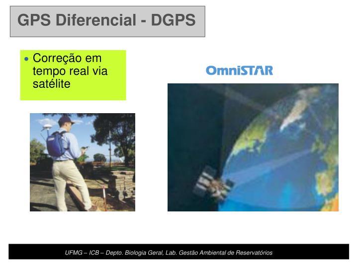 GPS Diferencial - DGPS