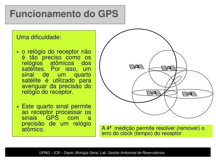 Funcionamento do GPS