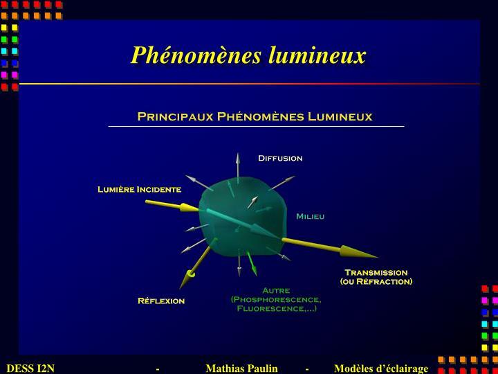 Phénomènes lumineux